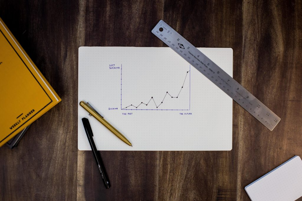 A line chart on a piece of paper with 2 pens and a ruler next to it.